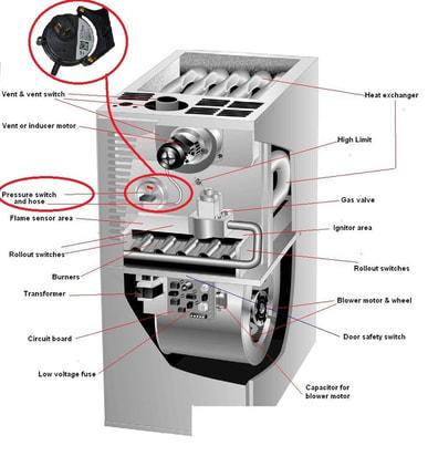 Pressure Switch Vinje S Sheet Metal Amp Diy Heating