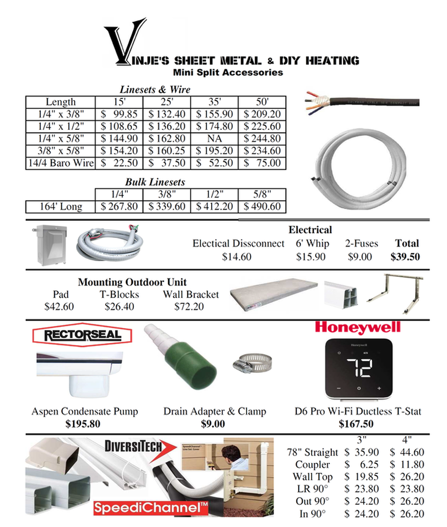 Mini Split Accessories Vinje S Sheet Metal Amp Diy Heating