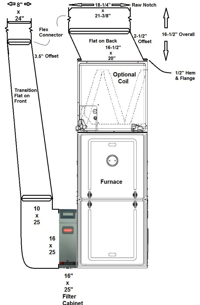diy furnace